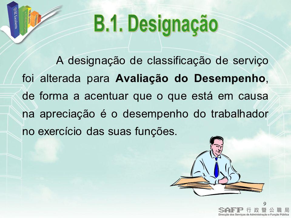 B.1. Designação