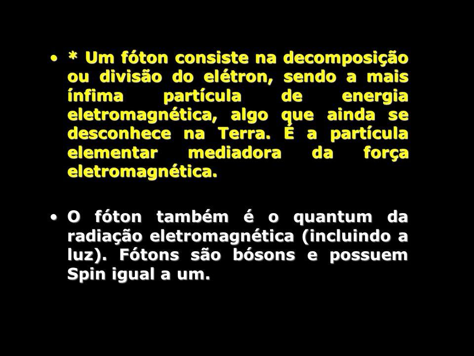 * Um fóton consiste na decomposição ou divisão do elétron, sendo a mais ínfima partícula de energia eletromagnética, algo que ainda se desconhece na Terra. É a partícula elementar mediadora da força eletromagnética.