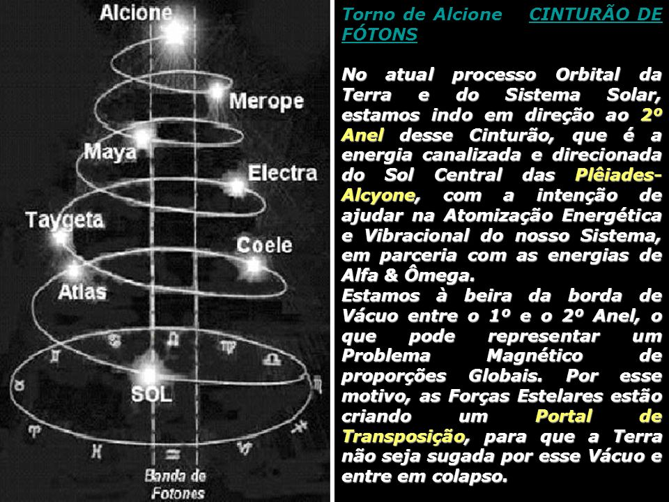 Torno de Alcione e CINTURÃO DE FÓTONS