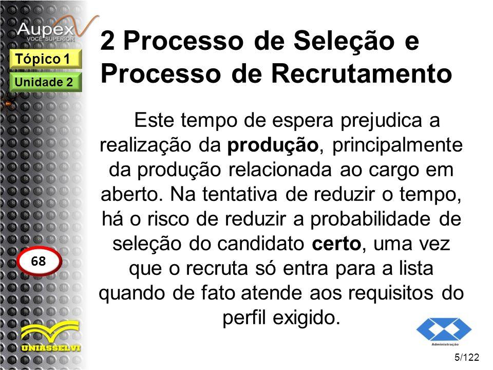 2 Processo de Seleção e Processo de Recrutamento