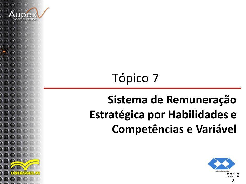 Tópico 7 Sistema de Remuneração Estratégica por Habilidades e Competências e Variável 96/122