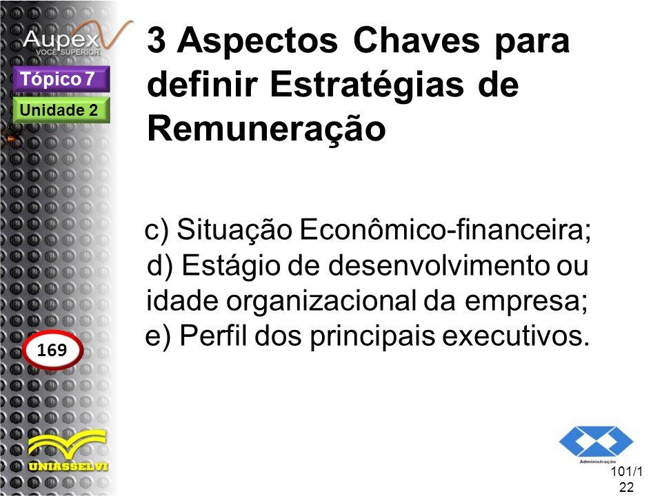 3 Aspectos Chaves para definir Estratégias de Remuneração