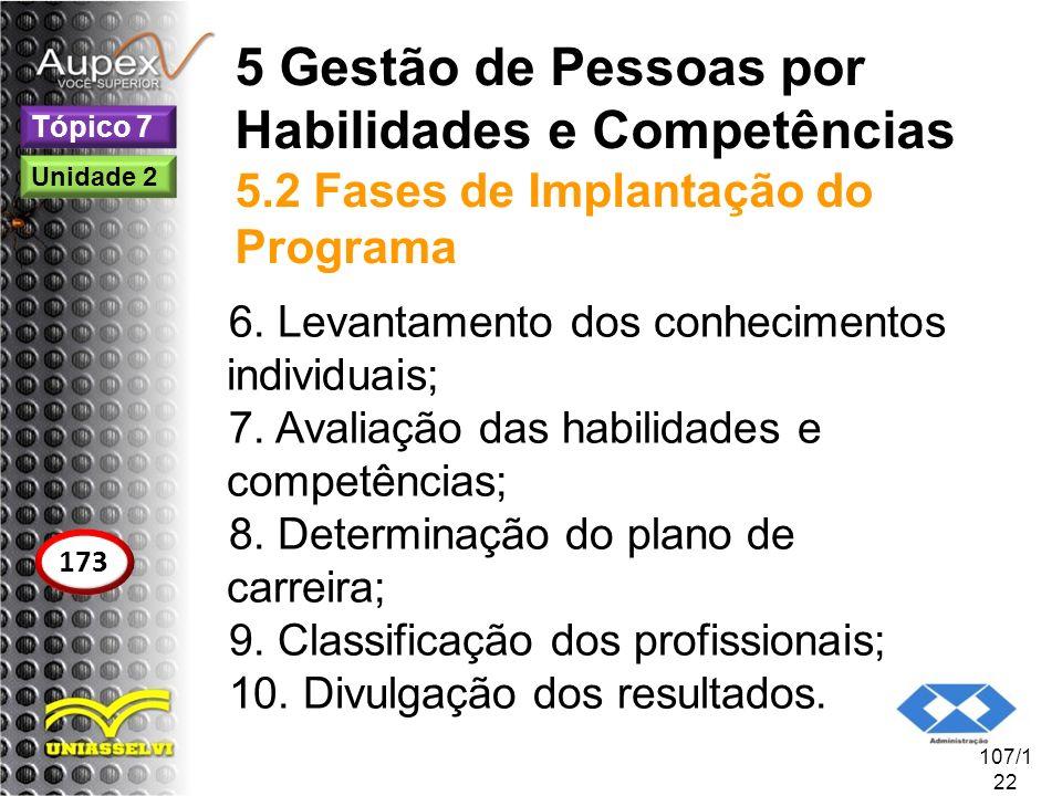 5 Gestão de Pessoas por Habilidades e Competências 5