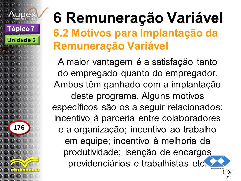 6 Remuneração Variável 6.2 Motivos para Implantação da Remuneração Variável