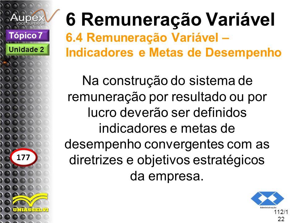 6 Remuneração Variável 6.4 Remuneração Variável – Indicadores e Metas de Desempenho