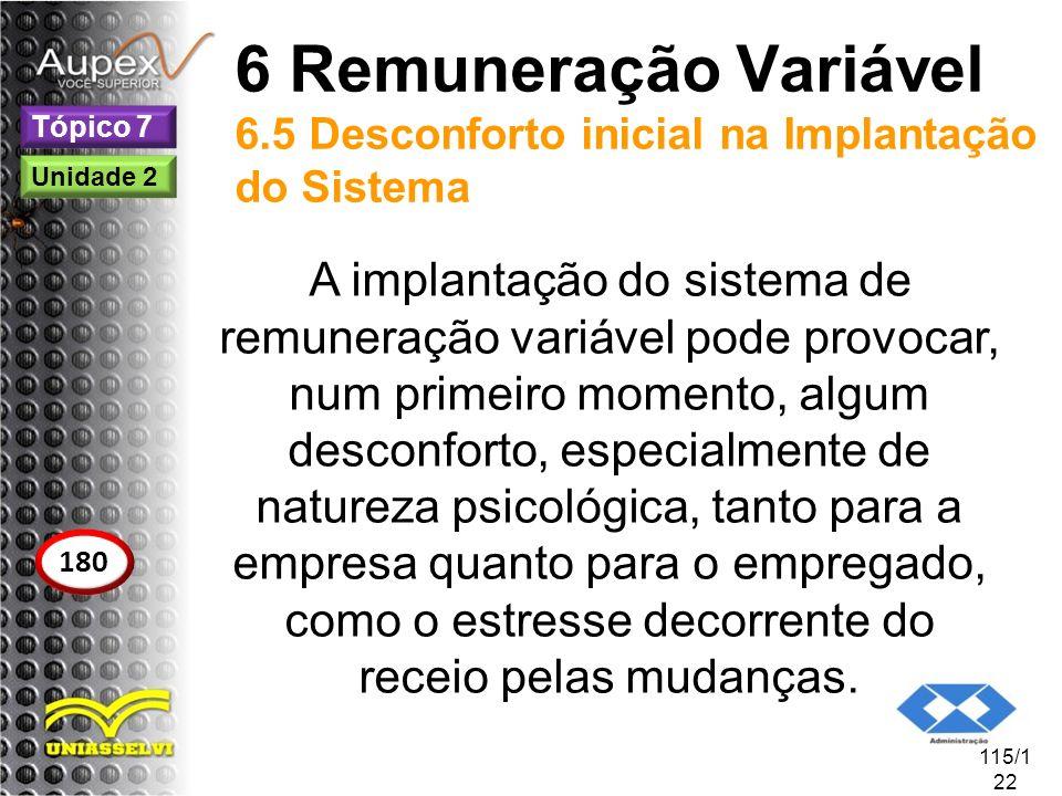 6 Remuneração Variável 6.5 Desconforto inicial na Implantação do Sistema