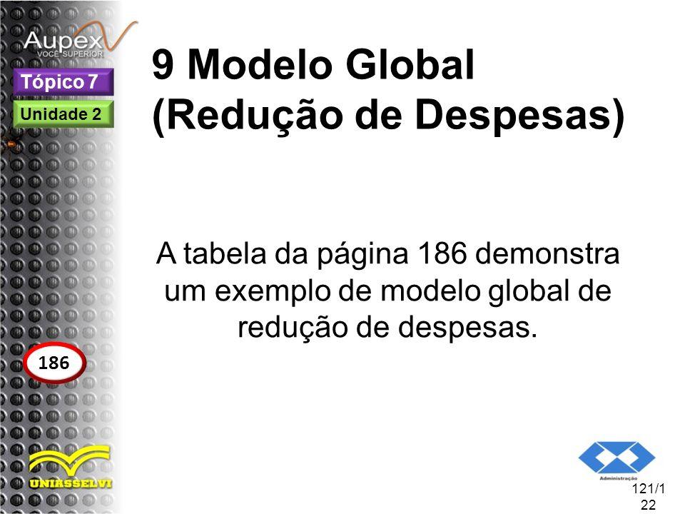 9 Modelo Global (Redução de Despesas)