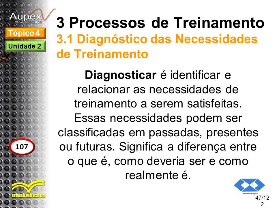 3 Processos de Treinamento 3