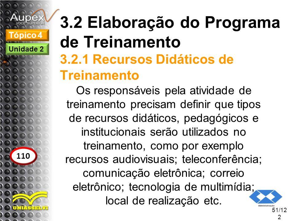 3. 2 Elaboração do Programa de Treinamento 3. 2