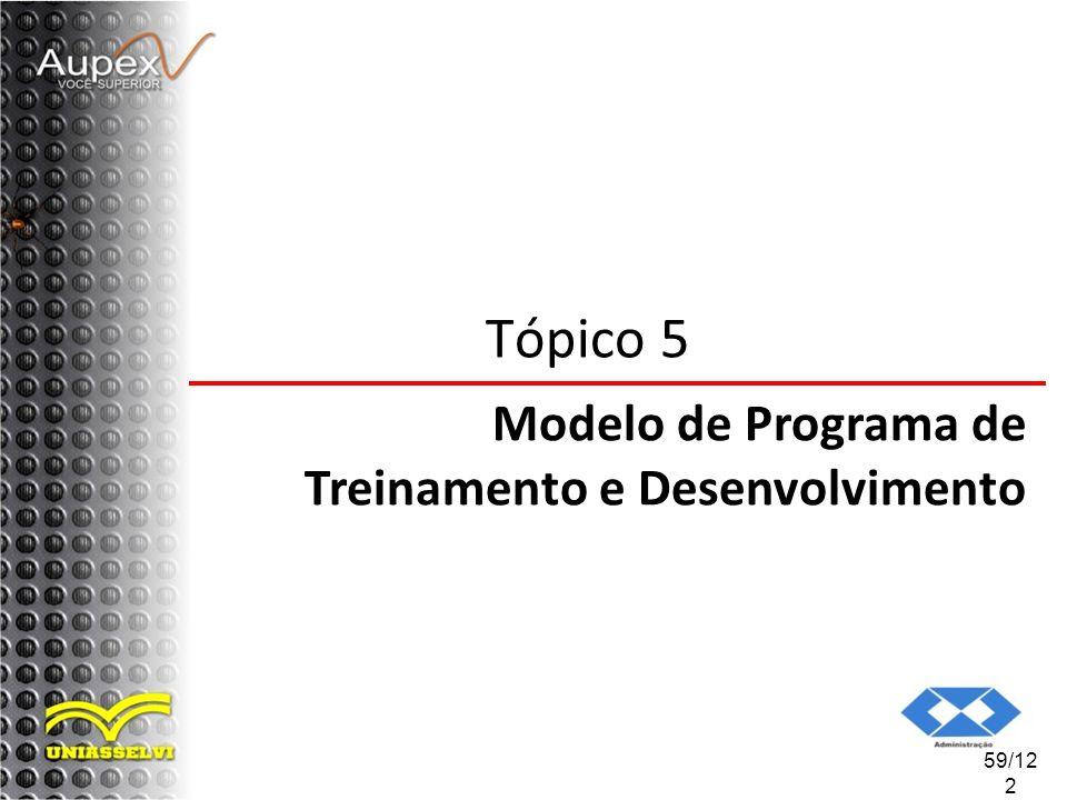 Tópico 5 Modelo de Programa de Treinamento e Desenvolvimento 59/122