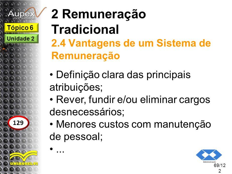 2 Remuneração Tradicional 2.4 Vantagens de um Sistema de Remuneração