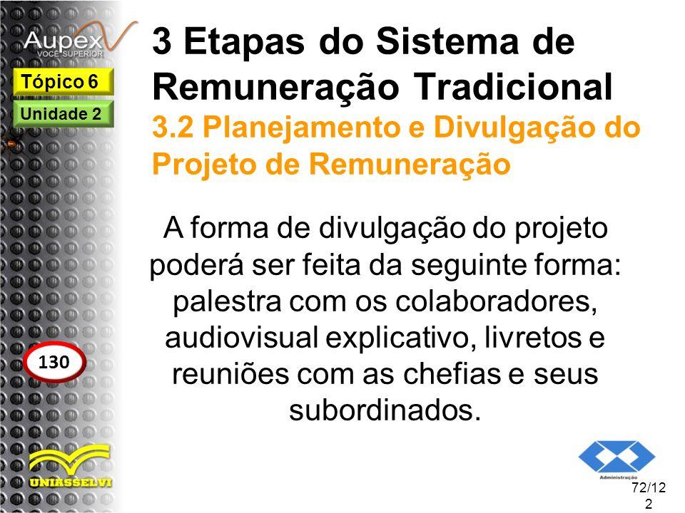 3 Etapas do Sistema de Remuneração Tradicional 3