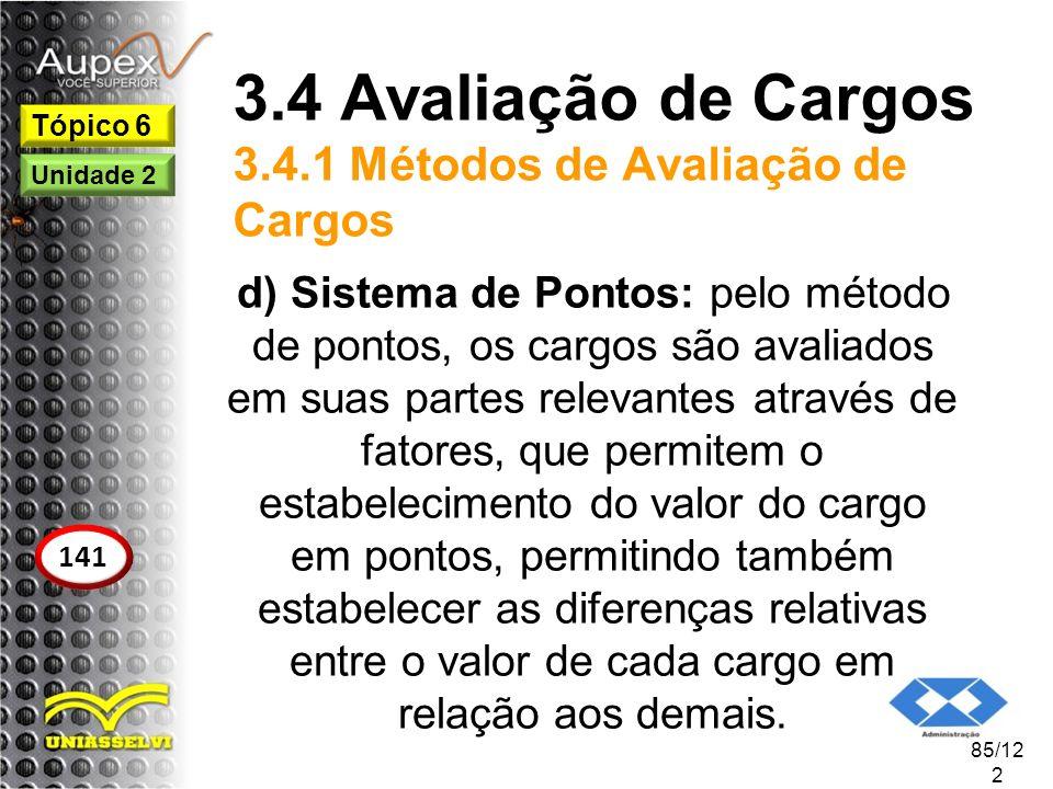 3.4 Avaliação de Cargos 3.4.1 Métodos de Avaliação de Cargos