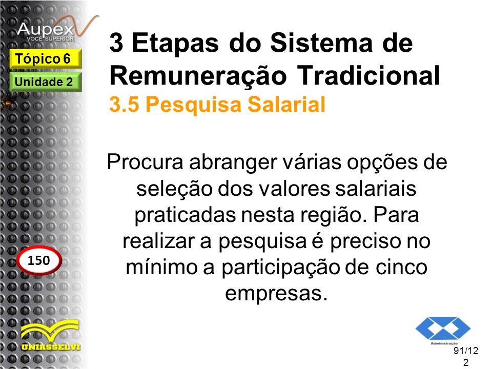 3 Etapas do Sistema de Remuneração Tradicional 3.5 Pesquisa Salarial