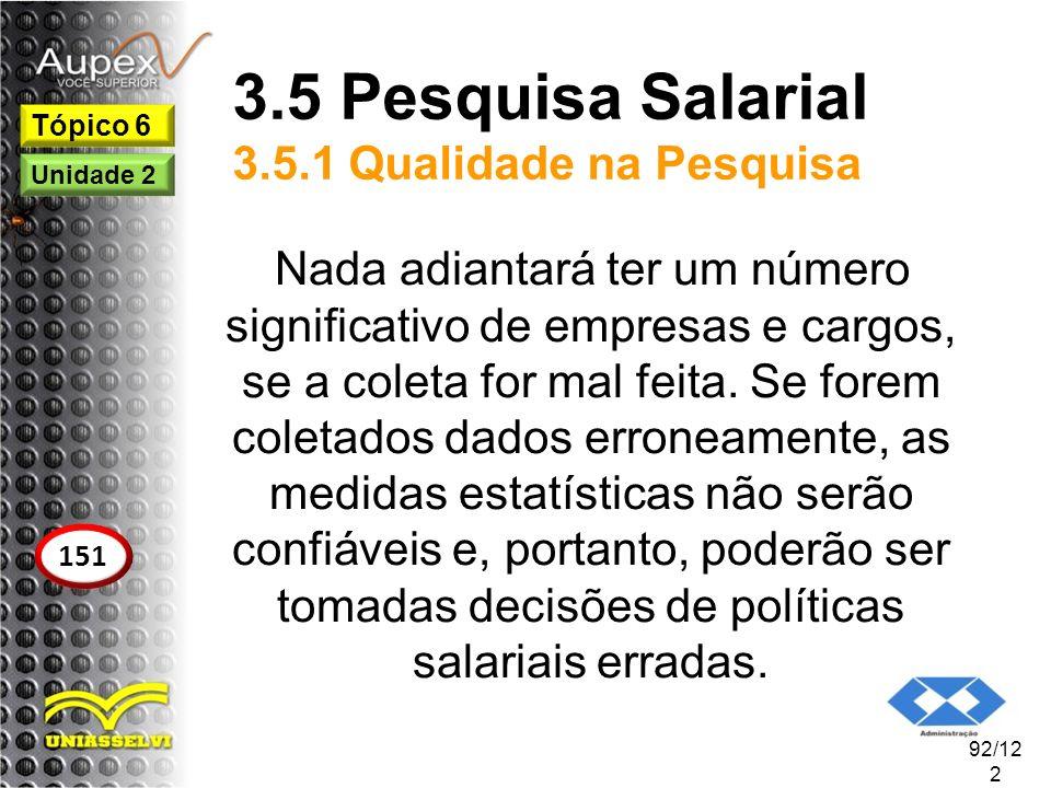 3.5 Pesquisa Salarial 3.5.1 Qualidade na Pesquisa