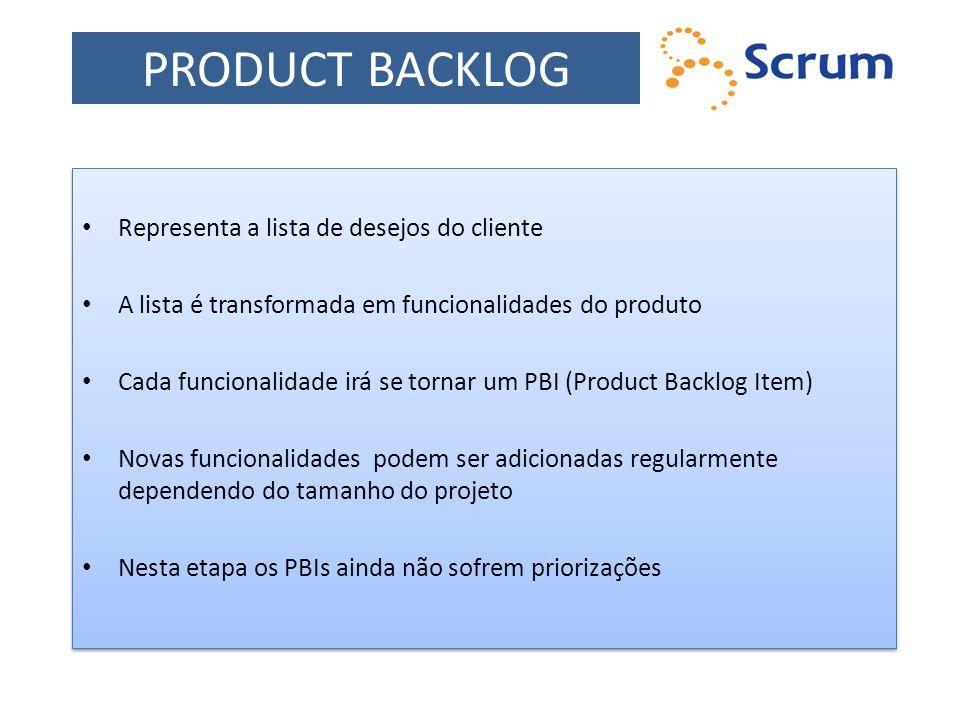 PRODUCT BACKLOG Representa a lista de desejos do cliente