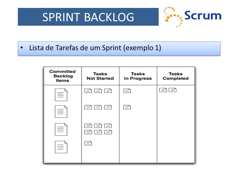Lista de Tarefas de um Sprint (exemplo 1)
