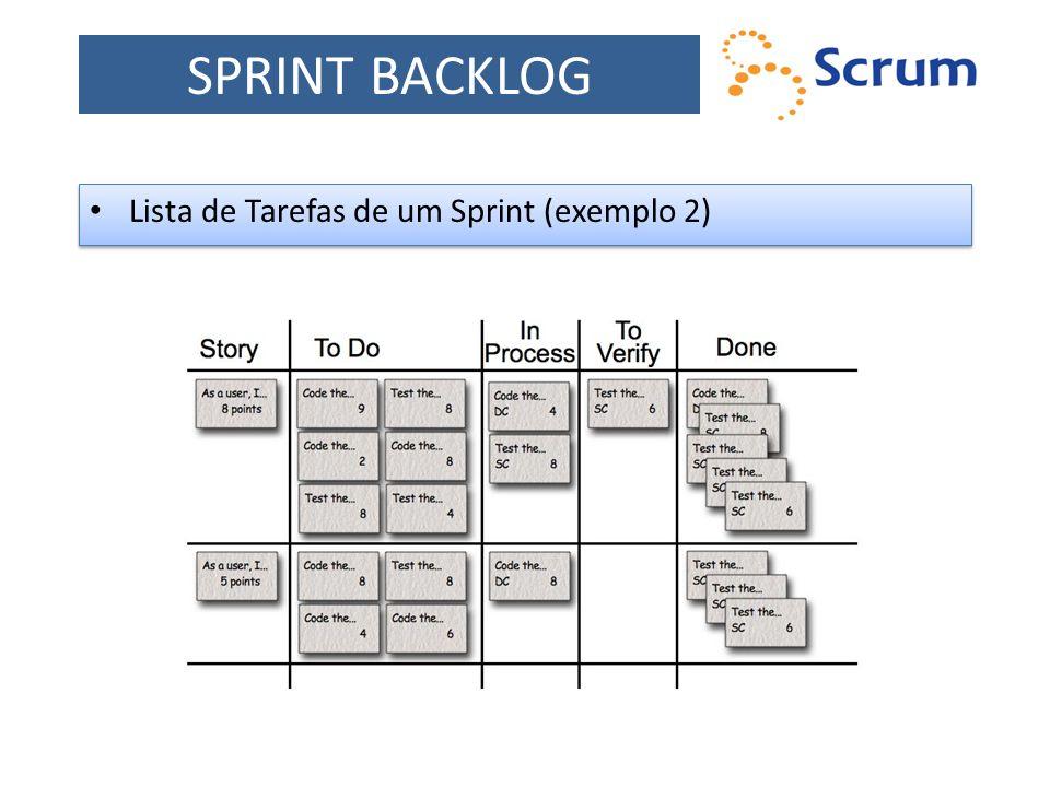 Lista de Tarefas de um Sprint (exemplo 2)