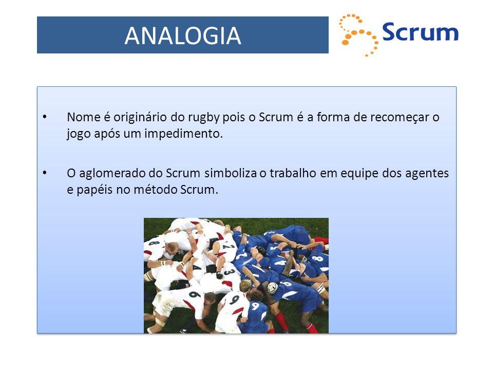 ANALOGIA Nome é originário do rugby pois o Scrum é a forma de recomeçar o jogo após um impedimento.