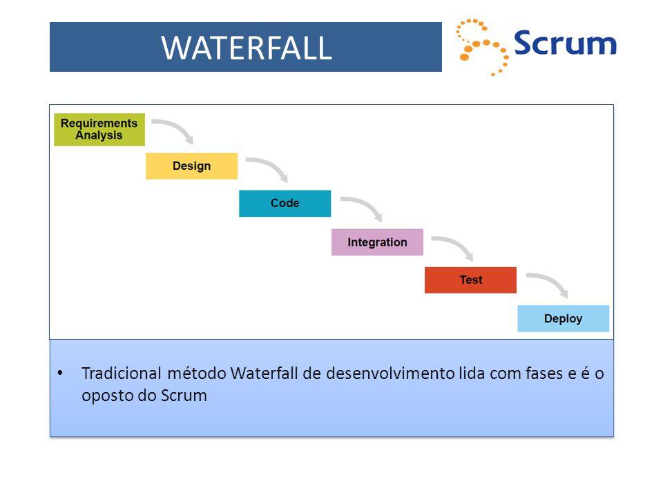 WATERFALL Tradicional método Waterfall de desenvolvimento lida com fases e é o oposto do Scrum