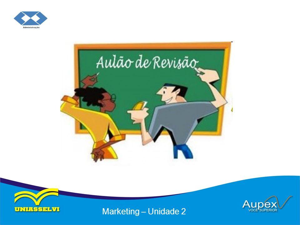 Marketing – Unidade 2