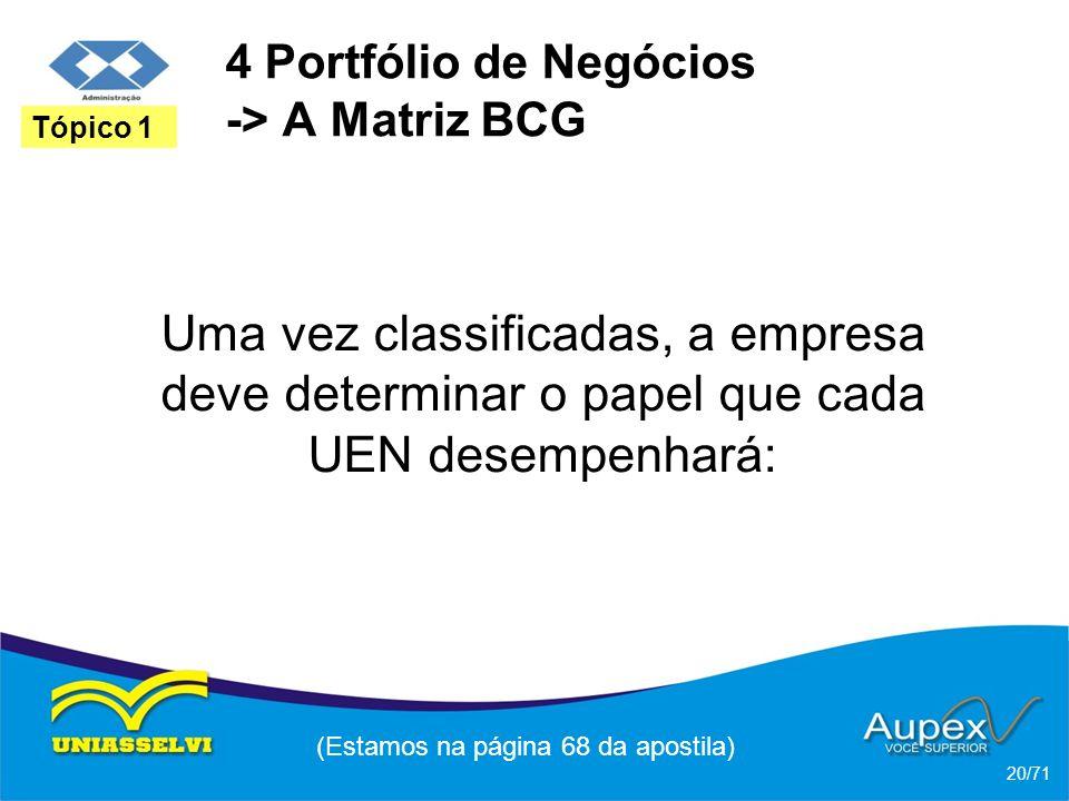 4 Portfólio de Negócios -> A Matriz BCG