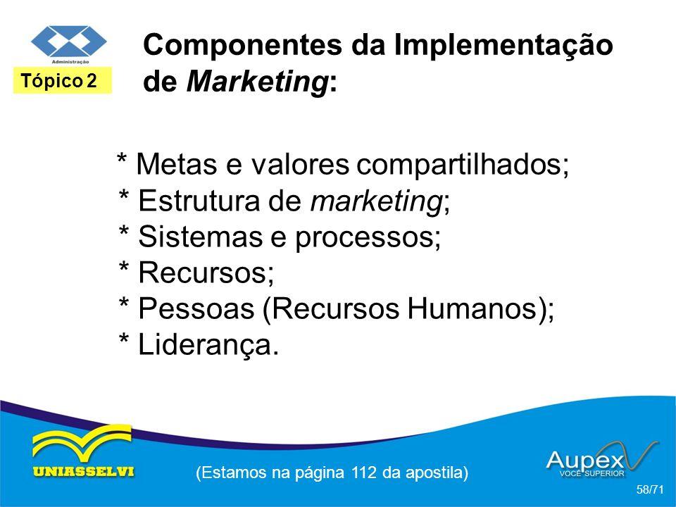 Componentes da Implementação de Marketing: