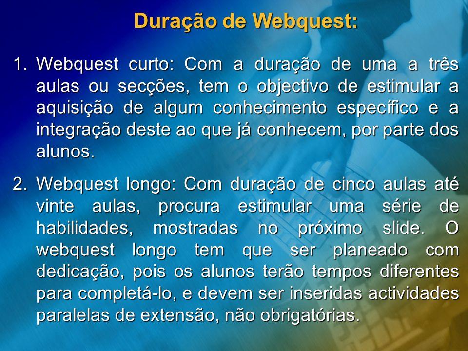 Duração de Webquest: