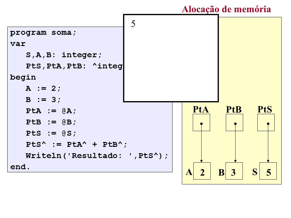 Alocação de memória 5 PtA PtB PtS A 2 B 3 S 5 program soma; var