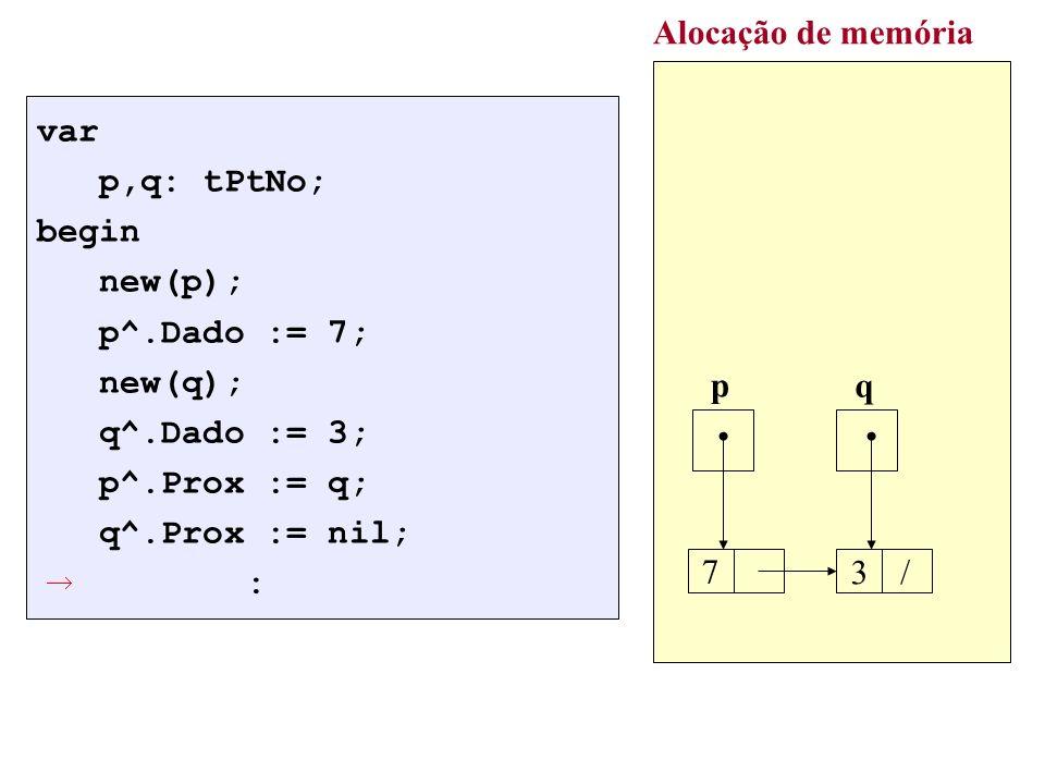 Alocação de memória var p,q: tPtNo; begin new(p); p^.Dado := 7;