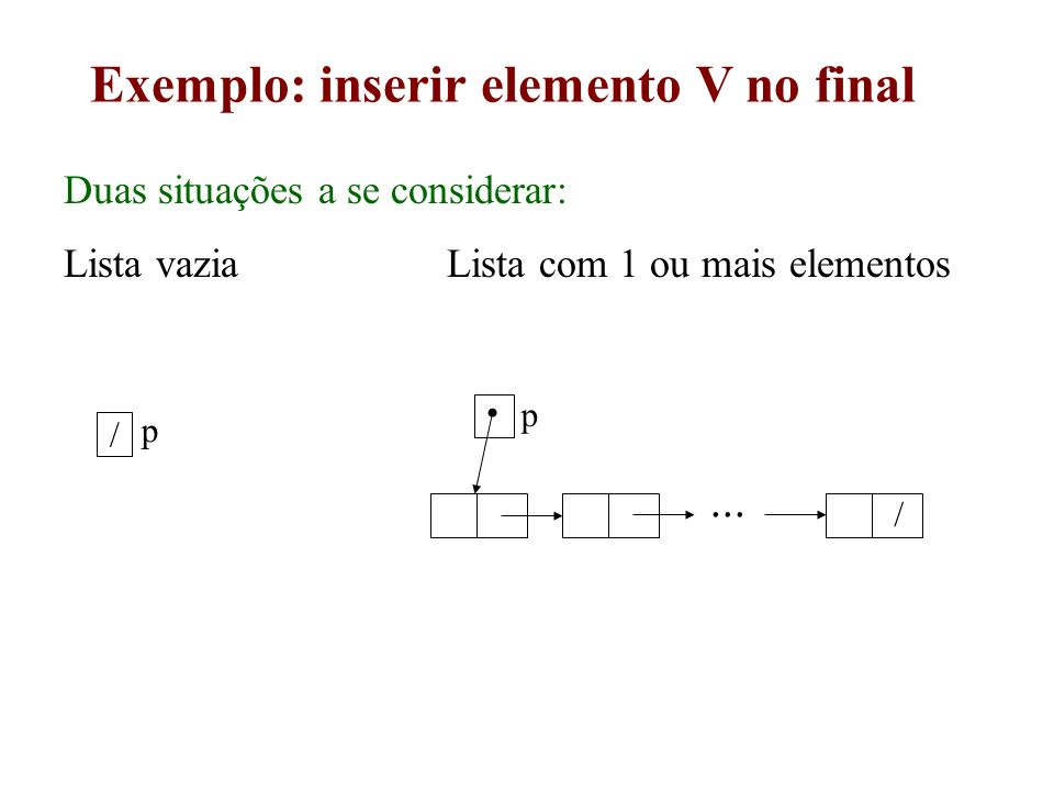 Exemplo: inserir elemento V no final