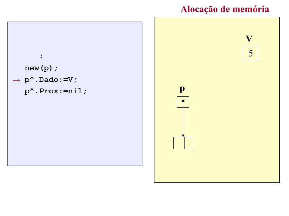Alocação de memória : new(p); p^.Dado:=V; p^.Prox:=nil; V 5  p