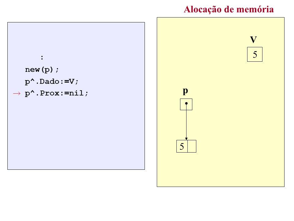Alocação de memória : new(p); p^.Dado:=V; p^.Prox:=nil; V 5 p  5
