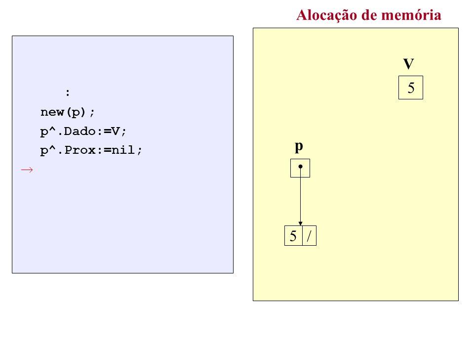 Alocação de memória : new(p); p^.Dado:=V; p^.Prox:=nil; V 5 p  5 /