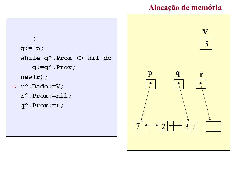 Alocação de memória : V 5 p q r 7 2 3 q:= p;