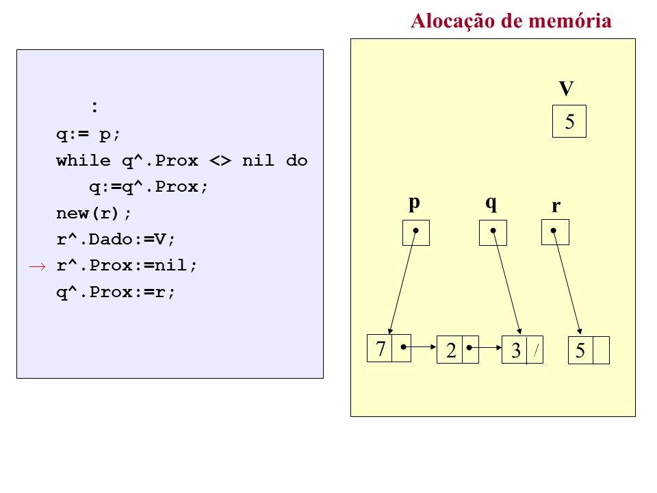 Alocação de memória : V 5 p q r 7 2 3 5 q:= p;