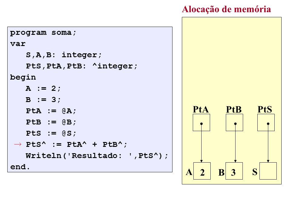 Alocação de memória PtA PtB PtS A 2 B 3 S program soma; var