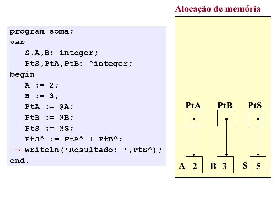 Alocação de memória PtA PtB PtS A 2 B 3 S 5 program soma; var