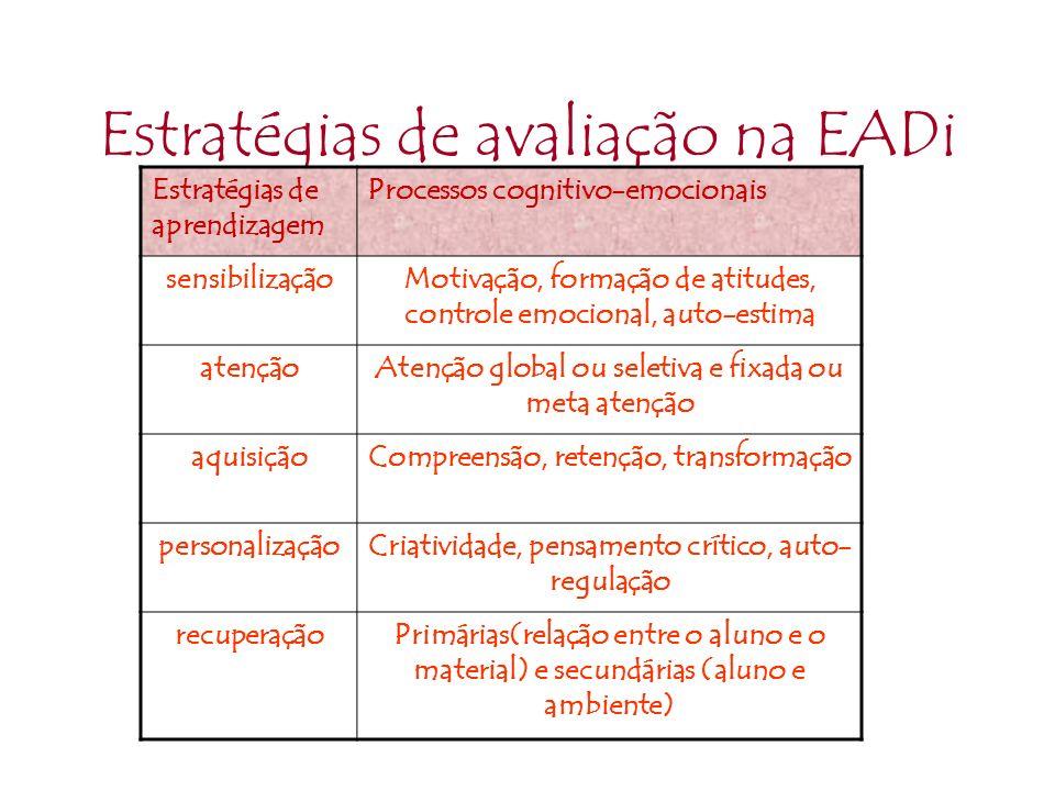 Estratégias de avaliação na EADi
