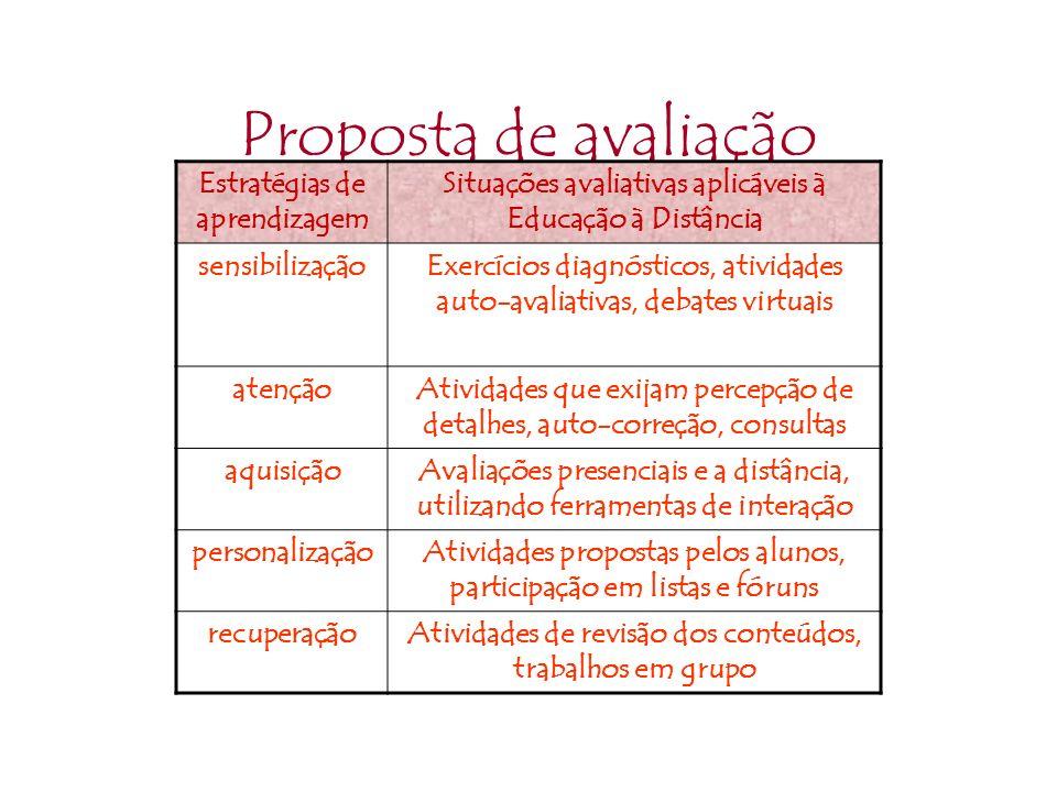 Proposta de avaliação Estratégias de aprendizagem