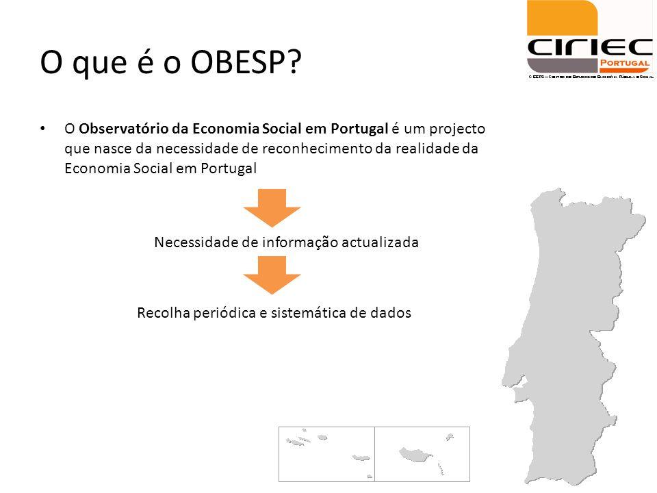 O que é o OBESP