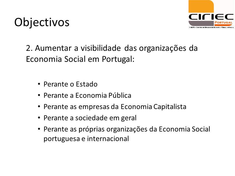 Objectivos 2. Aumentar a visibilidade das organizações da Economia Social em Portugal: Perante o Estado.