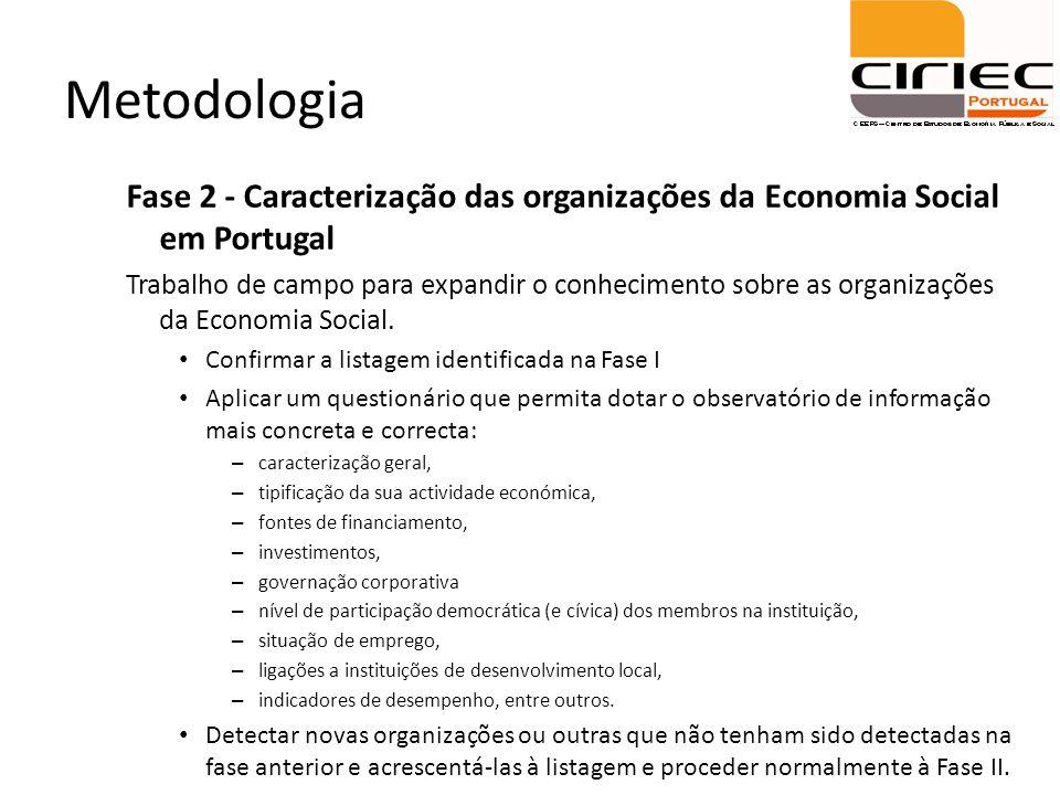 Metodologia Fase 2 - Caracterização das organizações da Economia Social em Portugal.