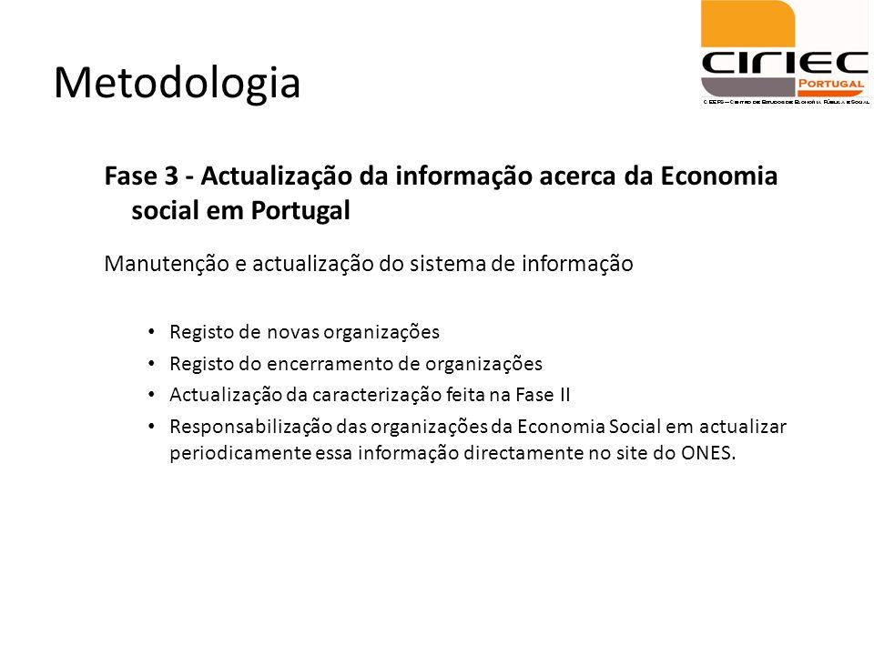 Metodologia Fase 3 - Actualização da informação acerca da Economia social em Portugal. Manutenção e actualização do sistema de informação.