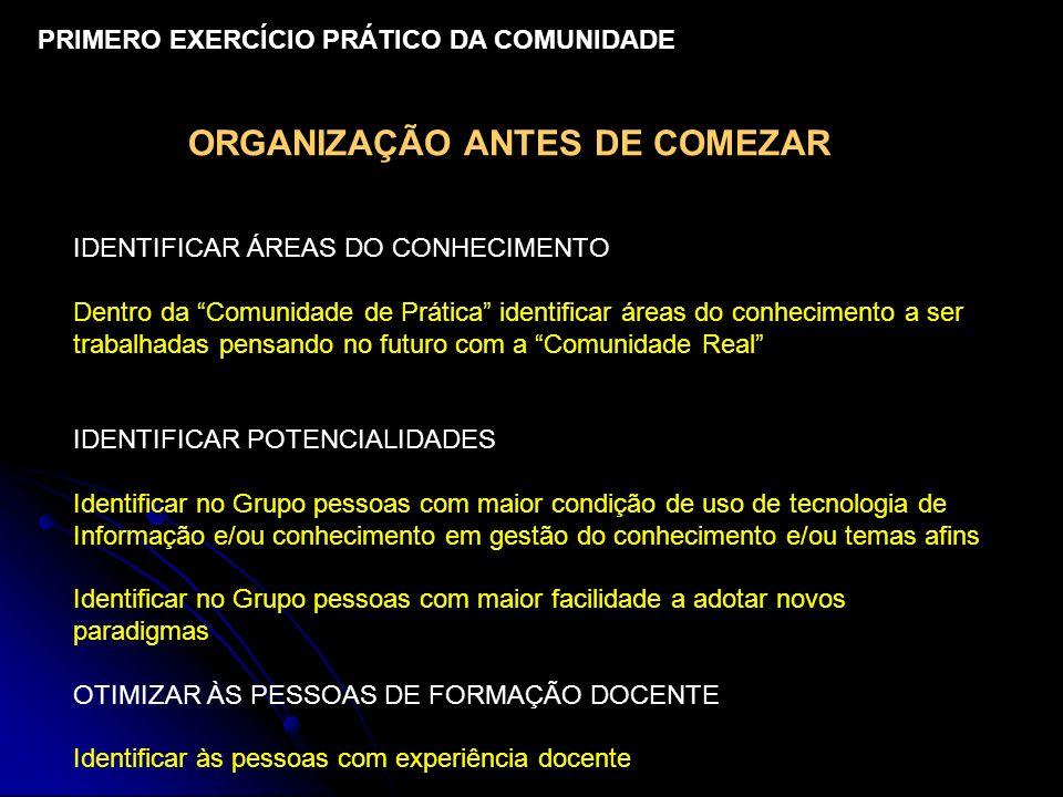ORGANIZAÇÃO ANTES DE COMEZAR