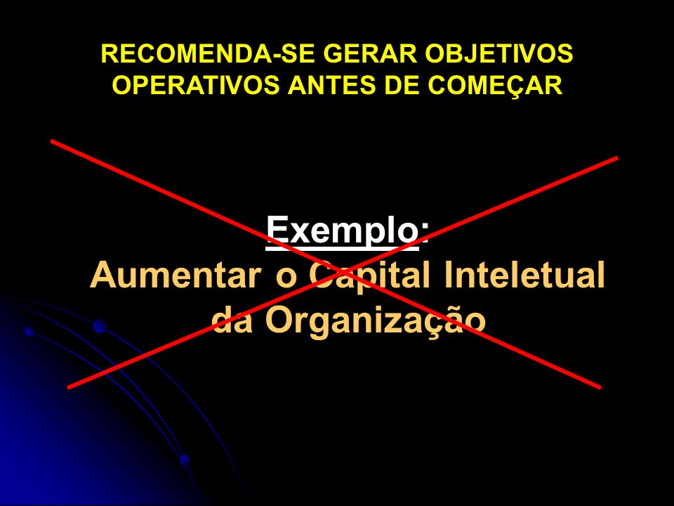 Exemplo: Aumentar o Capital Inteletual da Organização