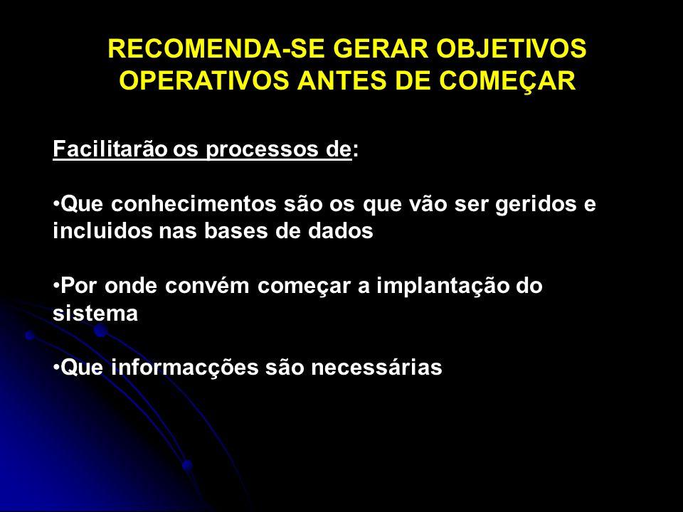 RECOMENDA-SE GERAR OBJETIVOS OPERATIVOS ANTES DE COMEÇAR