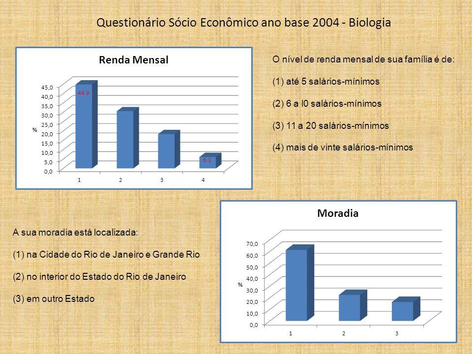Questionário Sócio Econômico ano base 2004 - Biologia