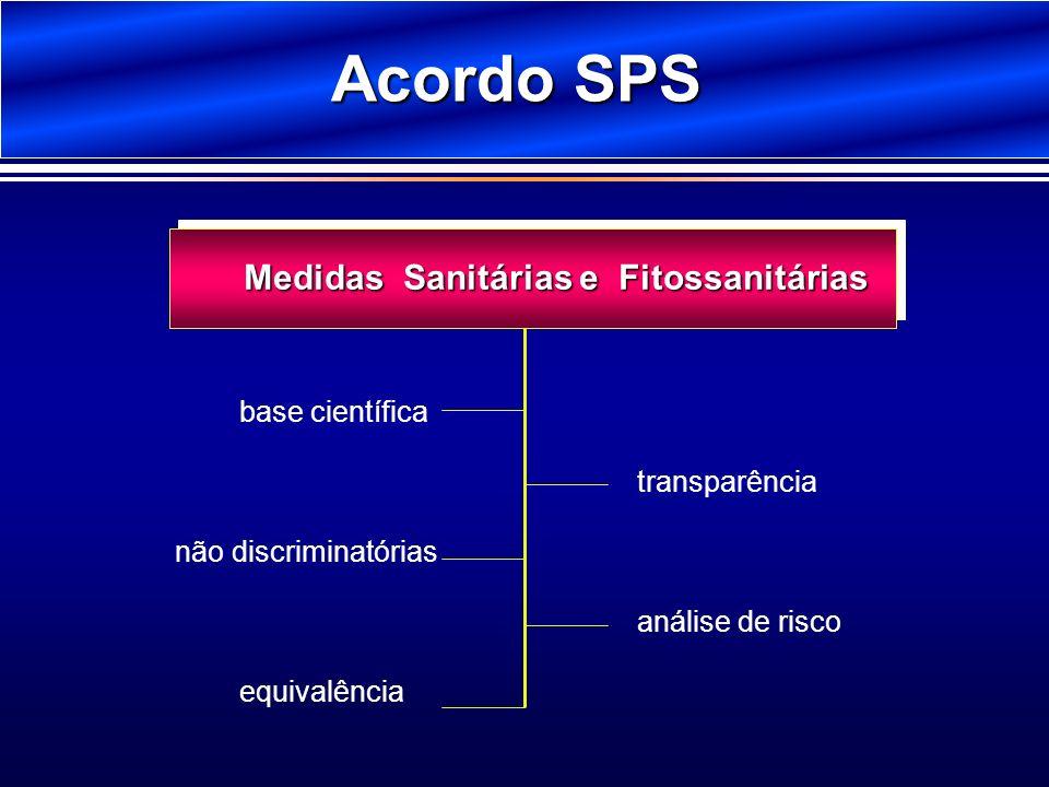 Medidas Sanitárias e Fitossanitárias