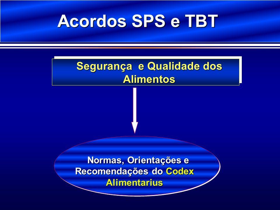 Acordos SPS e TBT Segurança e Qualidade dos Alimentos